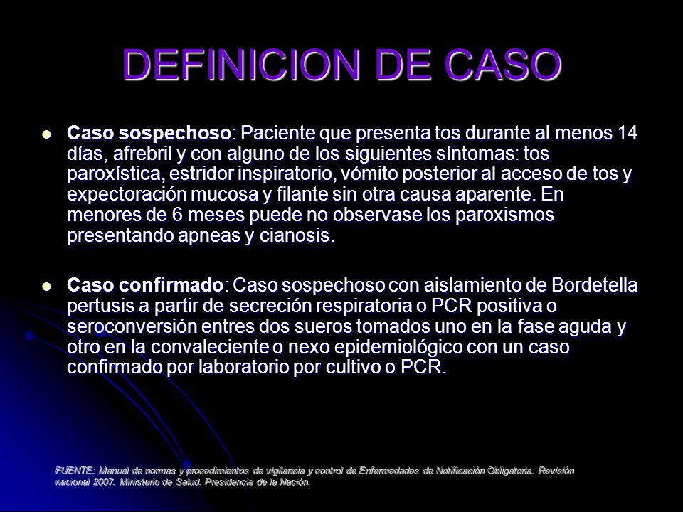DEFINICION DE CASO Caso sospechoso: Paciente que presenta tos durante al menos 14 días, afrebril y con alguno de los siguientes síntomas: tos paroxíst