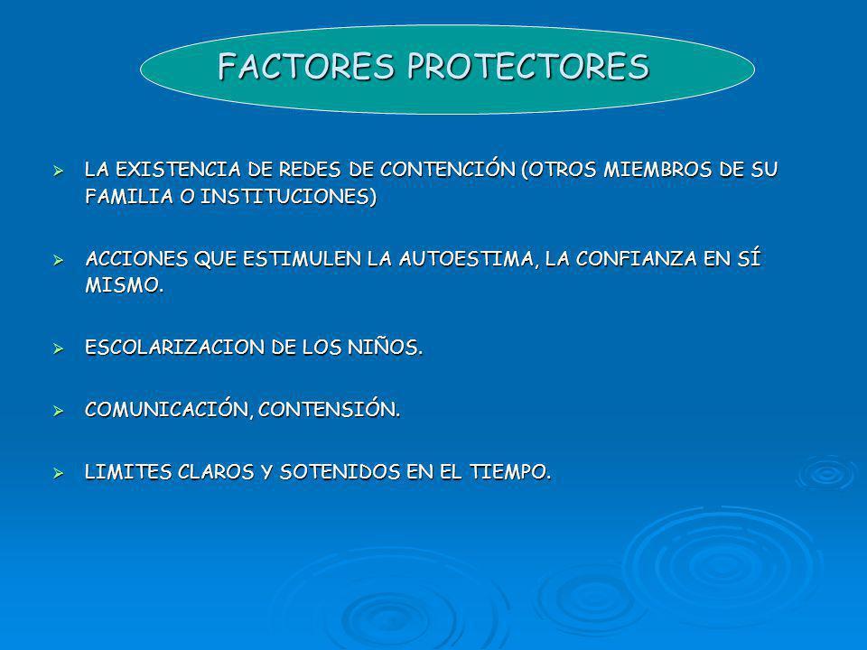 FACTORES PROTECTORES LA EXISTENCIA DE REDES DE CONTENCIÓN (OTROS MIEMBROS DE SU FAMILIA O INSTITUCIONES) LA EXISTENCIA DE REDES DE CONTENCIÓN (OTROS MIEMBROS DE SU FAMILIA O INSTITUCIONES) ACCIONES QUE ESTIMULEN LA AUTOESTIMA, LA CONFIANZA EN SÍ MISMO.