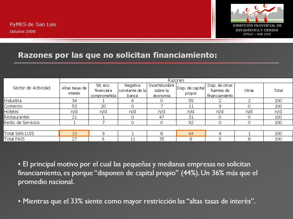Razones por las que no solicitan financiamiento: PyMES de San Luis Octubre 2008 El principal motivo por el cual las pequeñas y medianas empresas no so