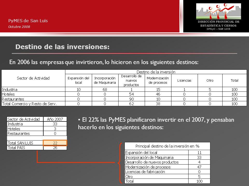 Destino de las inversiones: PyMES de San Luis Octubre 2008 El 22% las PyMES planificaron invertir en el 2007, y pensaban hacerlo en los siguientes des