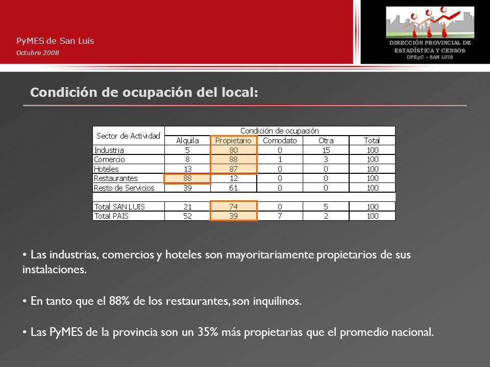 Condición de ocupación del local: PyMES de San Luis Octubre 2008 Las industrias, comercios y hoteles son mayoritariamente propietarios de sus instalac