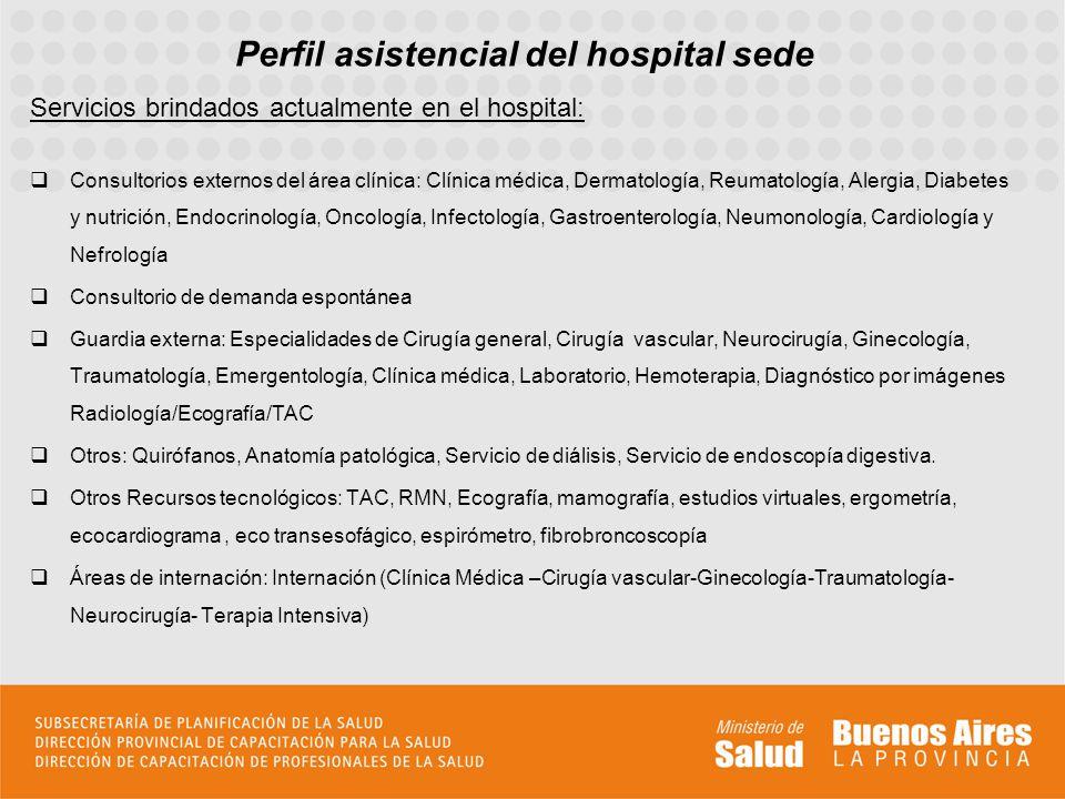 Perfil asistencial del hospital sede Servicios brindados actualmente en el hospital: Consultorios externos del área clínica: Clínica médica, Dermatolo