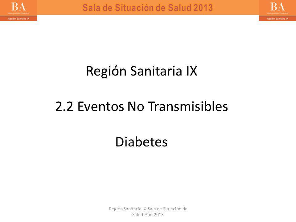 Región Sanitaria IX-Sala de Situación de Salud-Año 2013 Región Sanitaria IX 2.2 Eventos No Transmisibles Diabetes