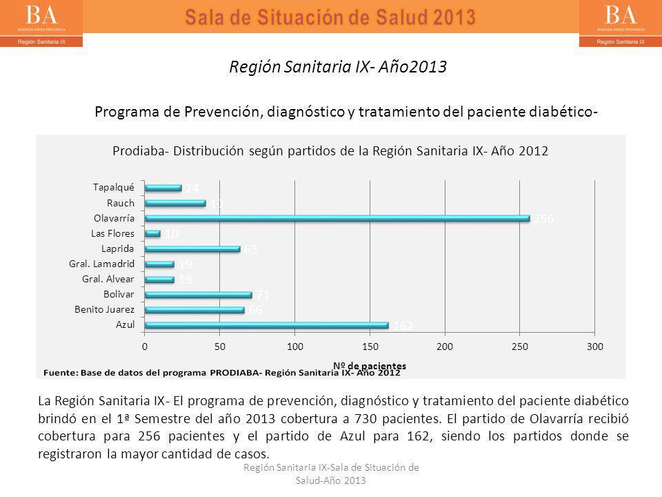 La Región Sanitaria IX- El programa de prevención, diagnóstico y tratamiento del paciente diabético brindó en el 1ª Semestre del año 2013 cobertura a 730 pacientes.