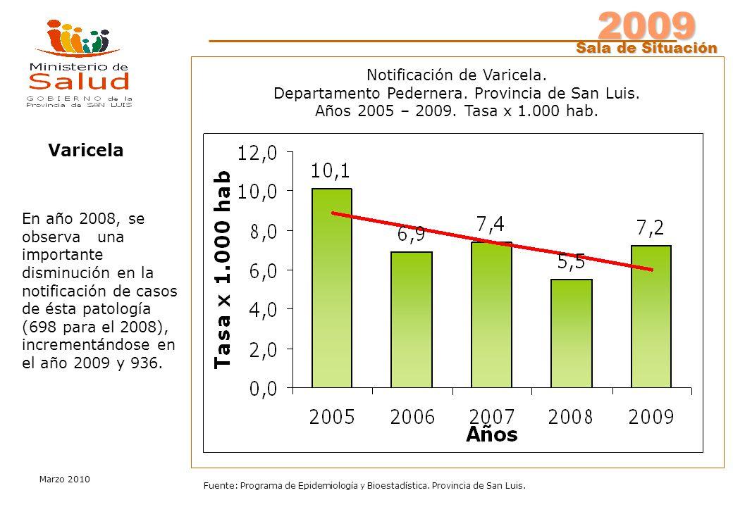 2009 Marzo 2010 Fuente: Programa de Epidemiología y Bioestadística.