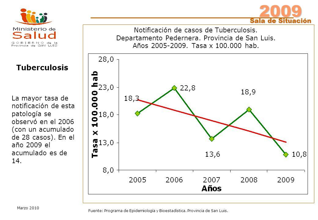 2009 Marzo 2010 Fuente: Programa de Epidemiología y Bioestadística. Provincia de San Luis. Sala de Situación Notificación de casos de Tuberculosis. De