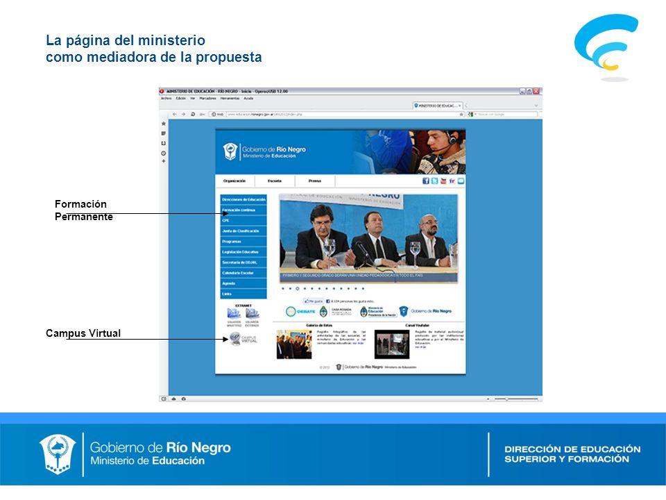 La página del ministerio como mediadora de la propuesta Campus Virtual Formación Permanente