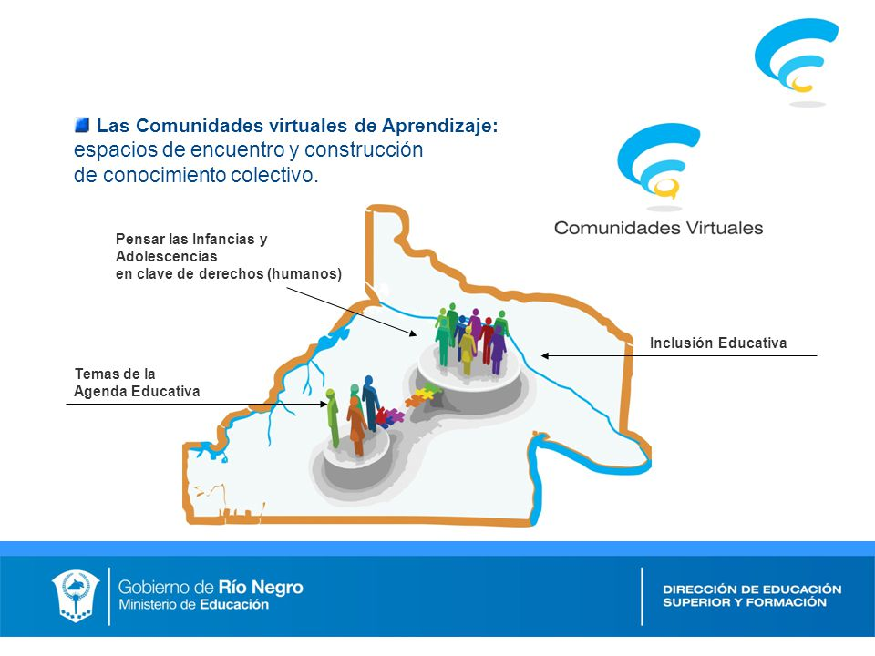 Las Comunidades virtuales de Aprendizaje: espacios de encuentro y construcción de conocimiento colectivo.