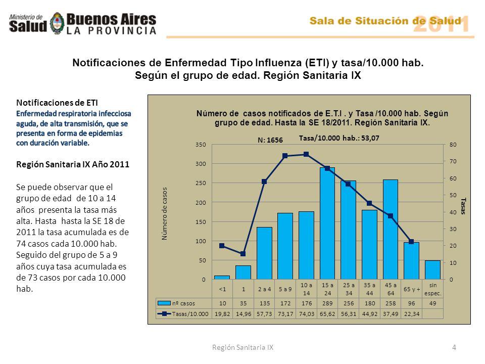 Notificaciones de Enfermedad Tipo Influenza (ETI) y tasa/10.000 hab.