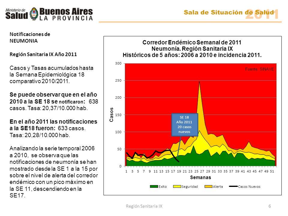 6 Notificaciones de NEUMONIA Región Sanitaria IX Año 2011 Casos y Tasas acumulados hasta la Semana Epidemiológica 18 comparativo 2010/2011.