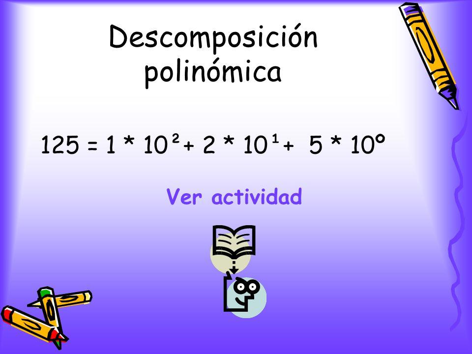 Descomposición polinómica 125 = 1 * 10²+ 2 * 10¹+ 5 * 10º Ver actividad