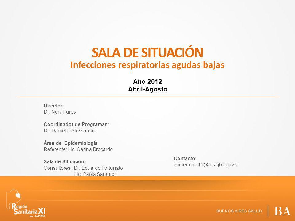 SALA DE SITUACIÓN Director: Dr. Nery Fures Coordinador de Programas: Dr.
