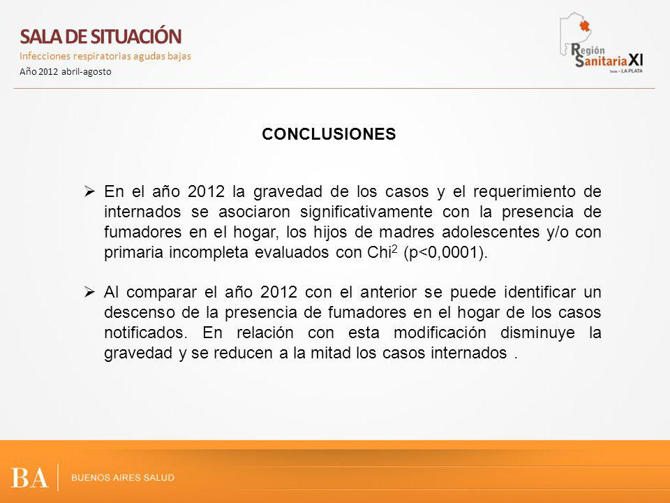 CONCLUSIONES SALA DE SITUACIÓN Infecciones respiratorias agudas bajas Año 2012 abril-agosto En el año 2012 la gravedad de los casos y el requerimiento