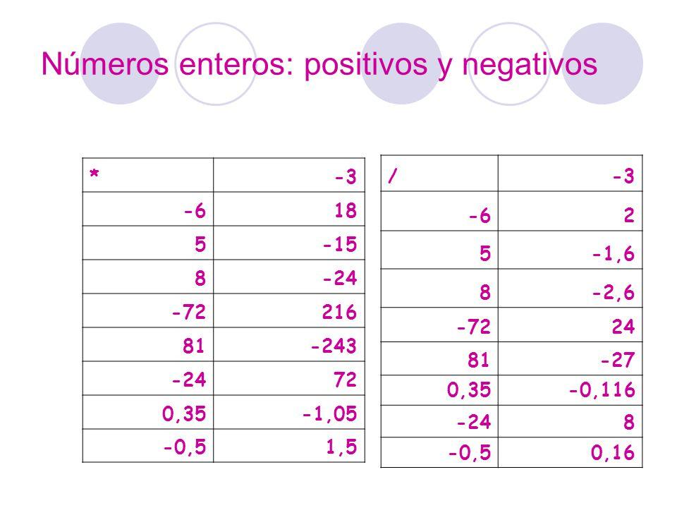 Números enteros: positivos y negativos *-3 -618 5-15 8-24 -72216 81-243 -2472 0,35-1,05 -0,51,5 /-3 -62 5-1,6 8-2,6 -7224 81-27 0,35-0,116 -248 -0,50,