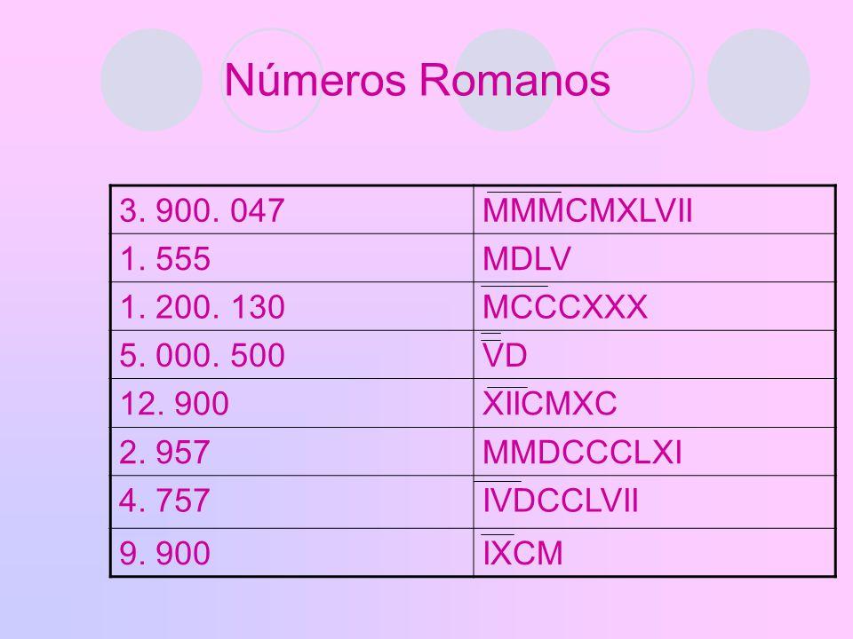 Números Romanos 3. 900. 047MMMCMXLVII 1. 555MDLV 1. 200. 130MCCCXXX 5. 000. 500VD 12. 900XIICMXC 2. 957MMDCCCLXI 4. 757IVDCCLVII 9. 900IXCM