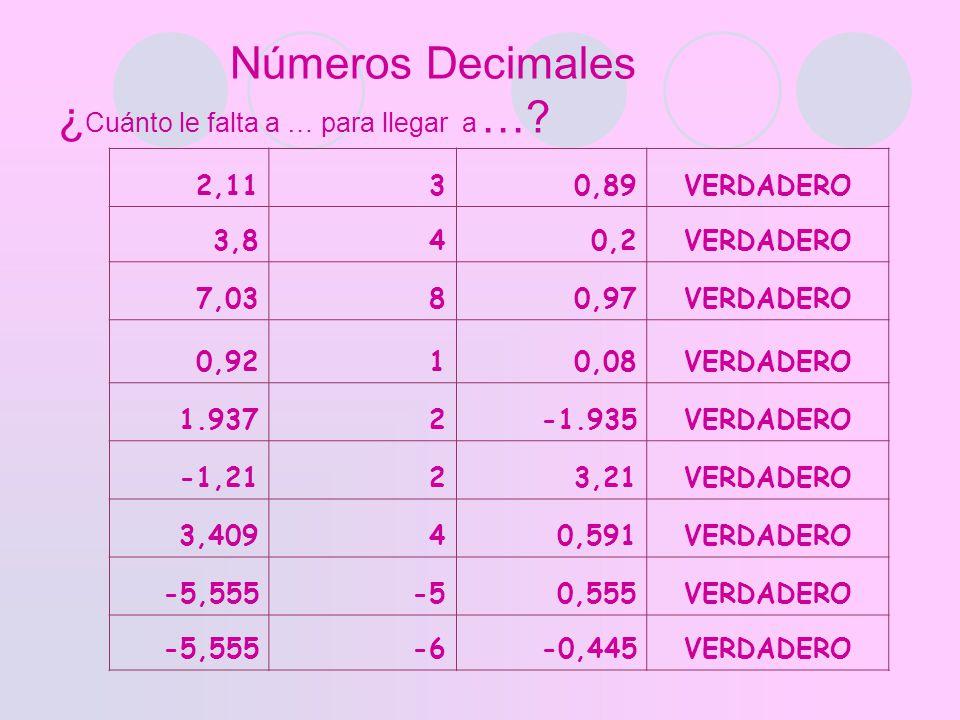 Números Decimales ¿ Cuánto le falta a … para llegar a …? 2,1130,89VERDADERO 3,840,2VERDADERO 7,0380,97VERDADERO 0,9210,08VERDADERO 1.9372-1.935VERDADE