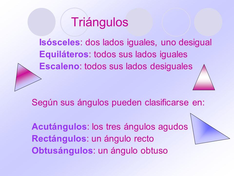 Triángulos Isósceles: dos lados iguales, uno desigual Equiláteros: todos sus lados iguales Escaleno: todos sus lados desiguales Según sus ángulos pued