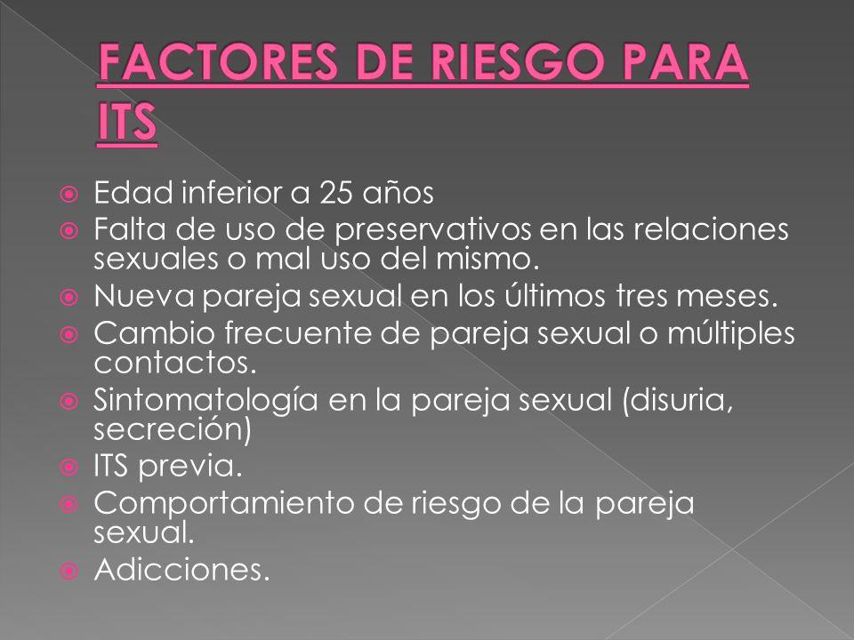 Edad inferior a 25 años Falta de uso de preservativos en las relaciones sexuales o mal uso del mismo. Nueva pareja sexual en los últimos tres meses. C