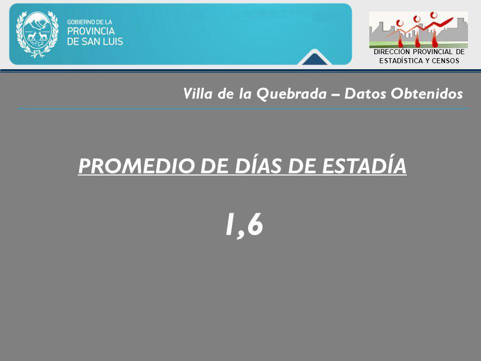 Villa de la Quebrada – Datos Obtenidos DIRECCIÓN PROVINCIAL DE ESTADÍSTICA Y CENSOS PROMEDIO DE DÍAS DE ESTADÍA 1,6