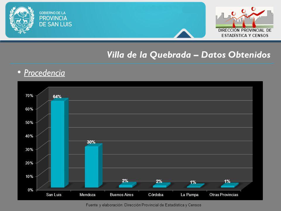 Villa de la Quebrada – Datos Obtenidos DIRECCIÓN PROVINCIAL DE ESTADÍSTICA Y CENSOS Procedencia Fuente y elaboración: Dirección Provincial de Estadística y Censos