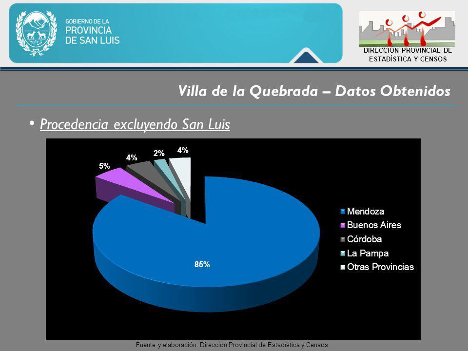 Villa de la Quebrada – Datos Obtenidos DIRECCIÓN PROVINCIAL DE ESTADÍSTICA Y CENSOS Procedencia excluyendo San Luis Fuente y elaboración: Dirección Provincial de Estadística y Censos