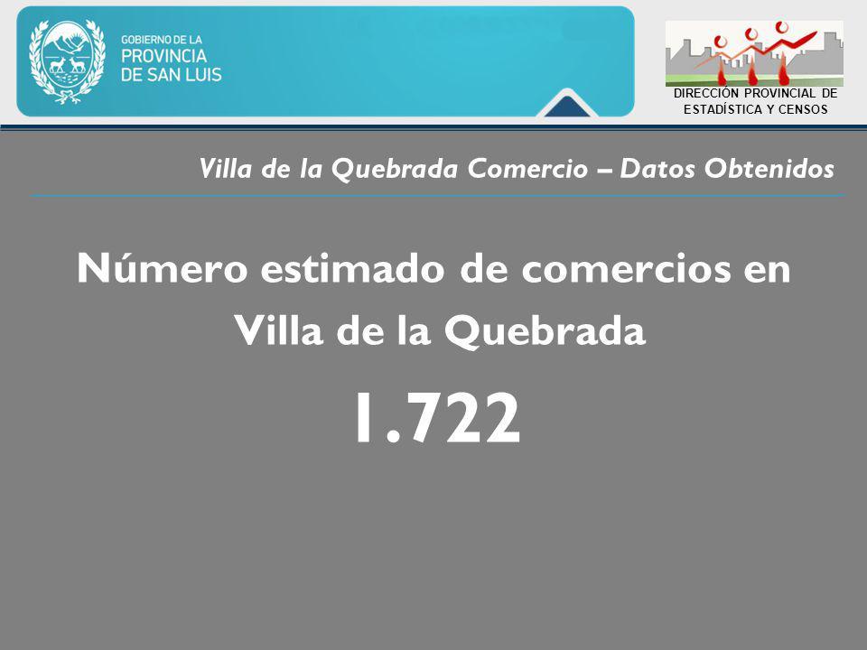 Villa de la Quebrada Comercio – Datos Obtenidos DIRECCIÓN PROVINCIAL DE ESTADÍSTICA Y CENSOS Número estimado de comercios en Villa de la Quebrada 1.722