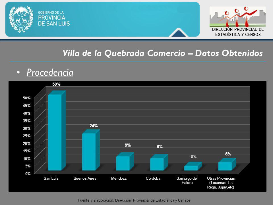 Villa de la Quebrada Comercio – Datos Obtenidos DIRECCIÓN PROVINCIAL DE ESTADÍSTICA Y CENSOS Procedencia Fuente y elaboración: Dirección Provincial de Estadística y Censos