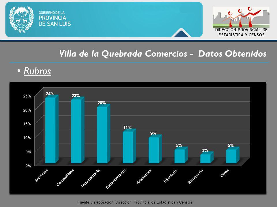 Villa de la Quebrada Comercios - Datos Obtenidos DIRECCIÓN PROVINCIAL DE ESTADÍSTICA Y CENSOS Rubros Fuente y elaboración: Dirección Provincial de Estadística y Censos