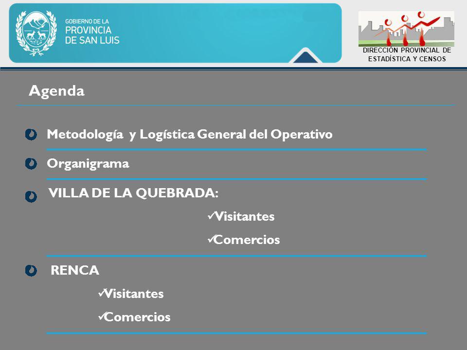 Agenda Metodología y Logística General del Operativo VILLA DE LA QUEBRADA: Visitantes Comercios Organigrama DIRECCIÓN PROVINCIAL DE ESTADÍSTICA Y CENSOS RENCA Visitantes Comercios
