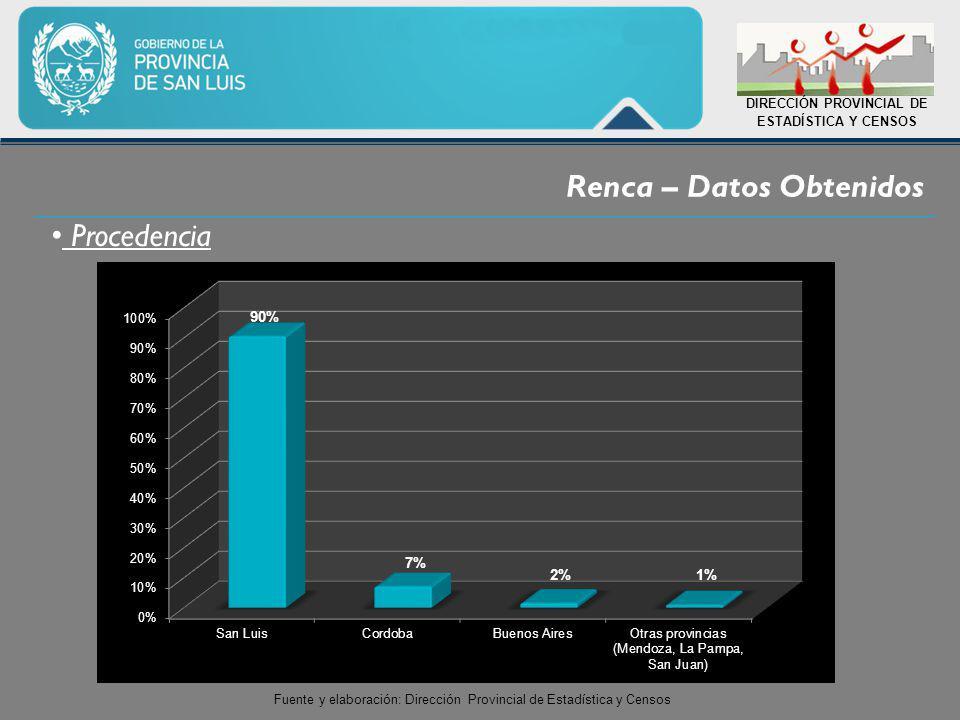 Renca – Datos Obtenidos DIRECCIÓN PROVINCIAL DE ESTADÍSTICA Y CENSOS Procedencia Fuente y elaboración: Dirección Provincial de Estadística y Censos