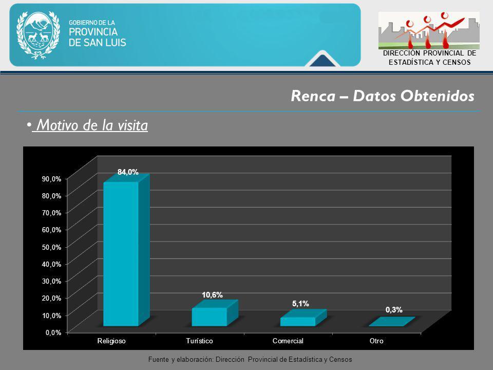 Renca – Datos Obtenidos DIRECCIÓN PROVINCIAL DE ESTADÍSTICA Y CENSOS Motivo de la visita Fuente y elaboración: Dirección Provincial de Estadística y Censos