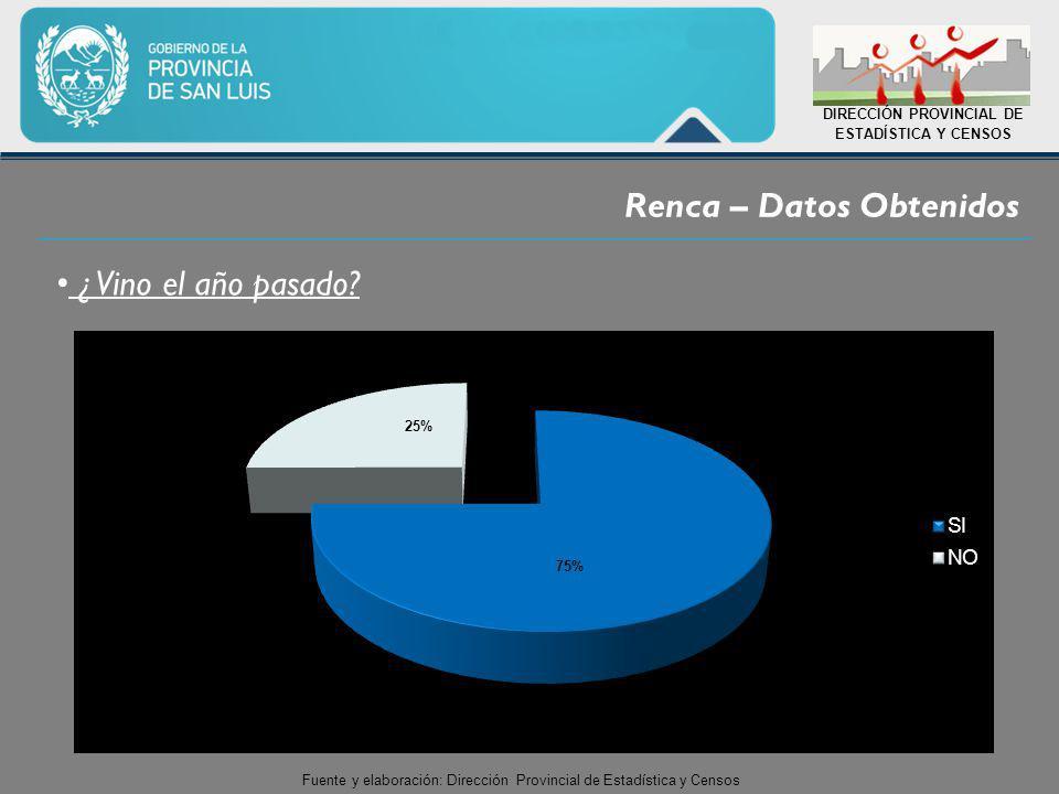 Renca – Datos Obtenidos DIRECCIÓN PROVINCIAL DE ESTADÍSTICA Y CENSOS ¿ Vino el año pasado.