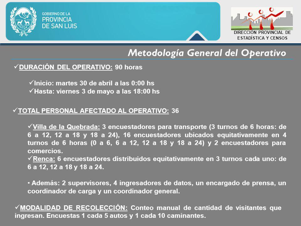 Metodología General del Operativo DIRECCIÓN PROVINCIAL DE ESTADÍSTICA Y CENSOS DURACIÓN DEL OPERATIVO: 90 horas Inicio: martes 30 de abril a las 0:00 hs Hasta: viernes 3 de mayo a las 18:00 hs TOTAL PERSONAL AFECTADO AL OPERATIVO: 36 Villa de la Quebrada: 3 encuestadores para transporte (3 turnos de 6 horas: de 6 a 12, 12 a 18 y 18 a 24), 16 encuestadores ubicados equitativamente en 4 turnos de 6 horas (0 a 6, 6 a 12, 12 a 18 y 18 a 24) y 2 encuestadores para comercios.
