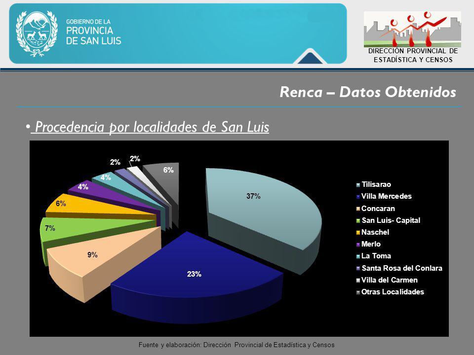 Renca – Datos Obtenidos DIRECCIÓN PROVINCIAL DE ESTADÍSTICA Y CENSOS Procedencia por localidades de San Luis Fuente y elaboración: Dirección Provincial de Estadística y Censos