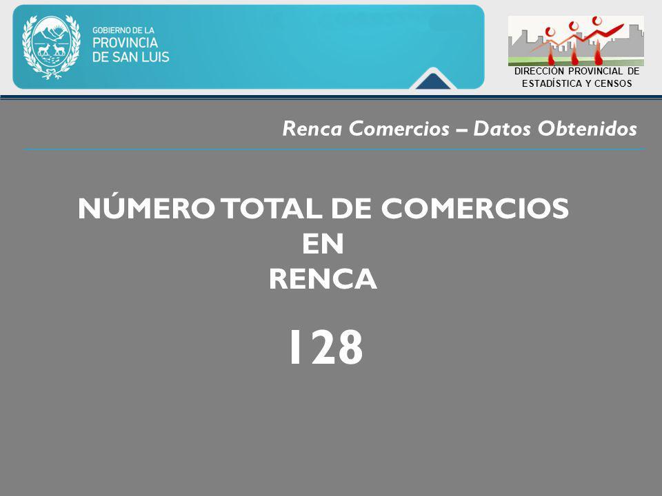 Renca Comercios – Datos Obtenidos DIRECCIÓN PROVINCIAL DE ESTADÍSTICA Y CENSOS NÚMERO TOTAL DE COMERCIOS EN RENCA 128