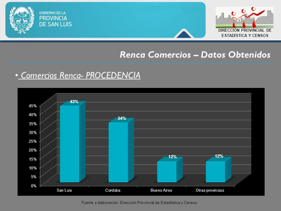 Renca Comercios – Datos Obtenidos DIRECCIÓN PROVINCIAL DE ESTADÍSTICA Y CENSOS Comercios Renca- PROCEDENCIA Fuente y elaboración: Dirección Provincial de Estadística y Censos