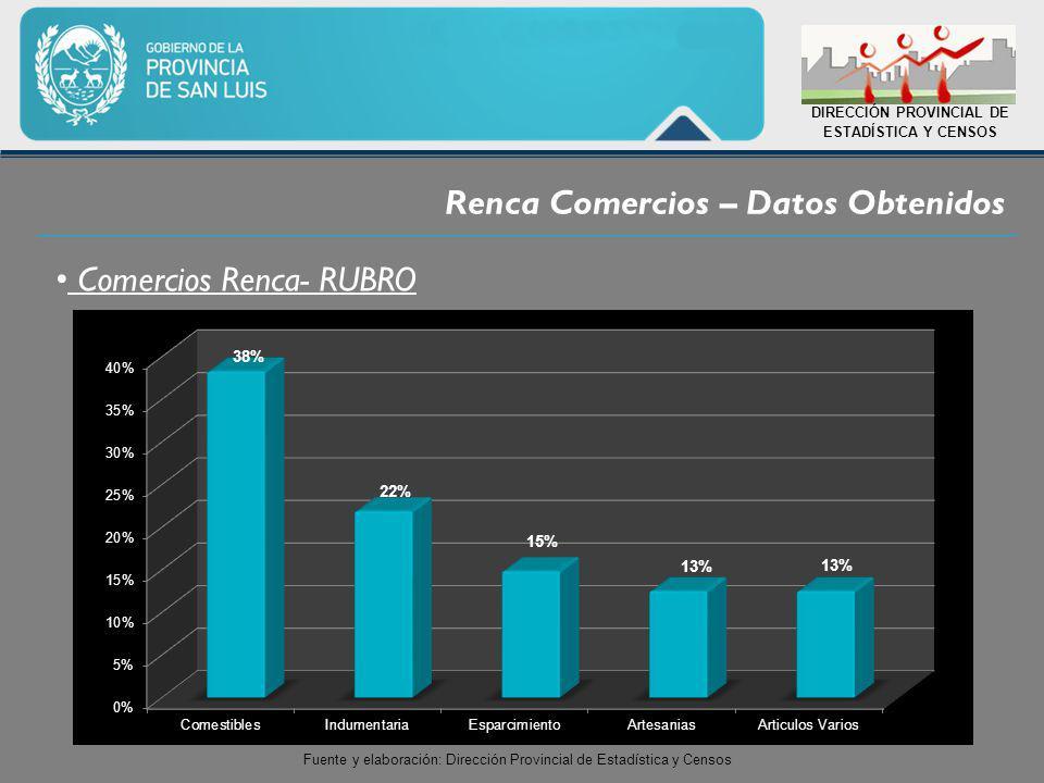 Renca Comercios – Datos Obtenidos DIRECCIÓN PROVINCIAL DE ESTADÍSTICA Y CENSOS Comercios Renca- RUBRO Fuente y elaboración: Dirección Provincial de Estadística y Censos