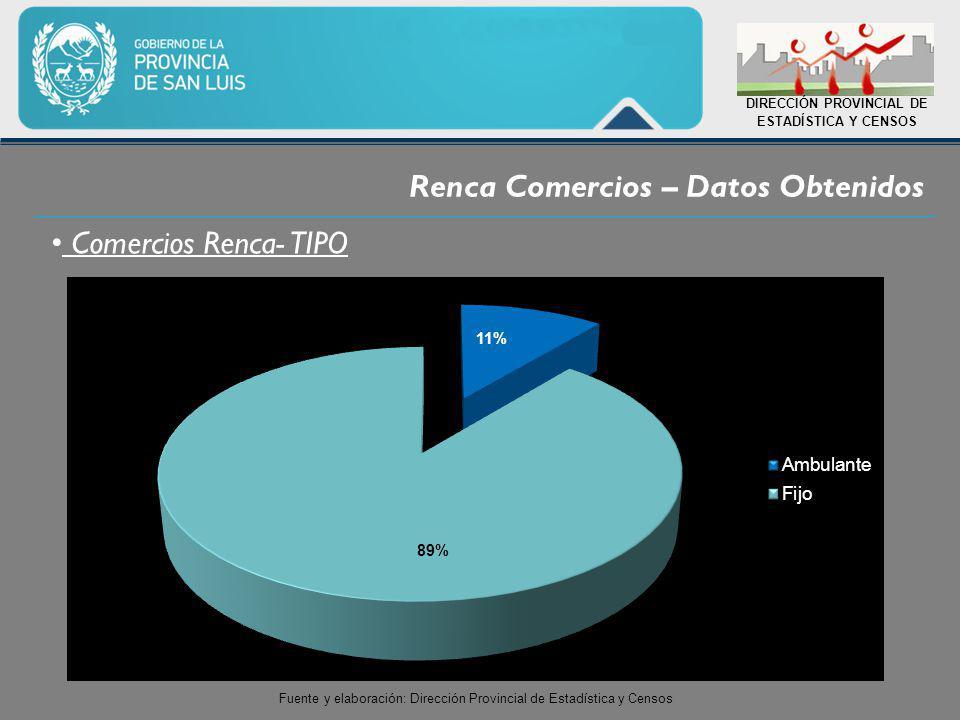 Renca Comercios – Datos Obtenidos DIRECCIÓN PROVINCIAL DE ESTADÍSTICA Y CENSOS Comercios Renca- TIPO Fuente y elaboración: Dirección Provincial de Estadística y Censos