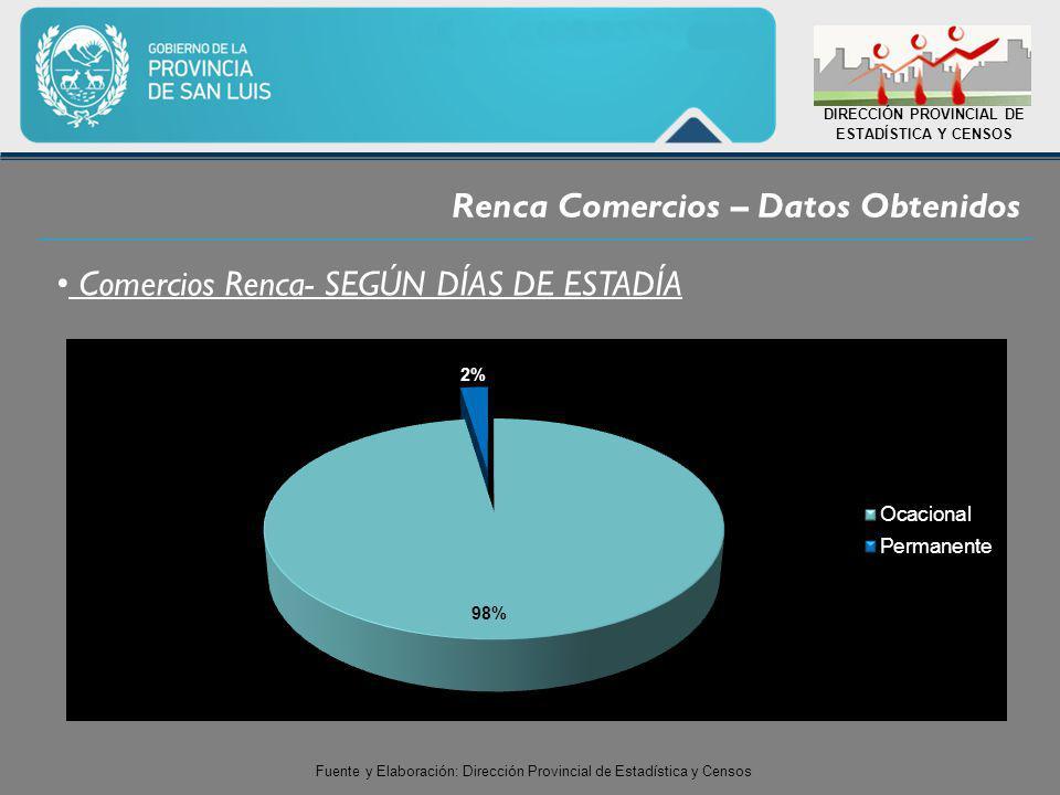 Renca Comercios – Datos Obtenidos DIRECCIÓN PROVINCIAL DE ESTADÍSTICA Y CENSOS Comercios Renca- SEGÚN DÍAS DE ESTADÍA Fuente y Elaboración: Dirección Provincial de Estadística y Censos