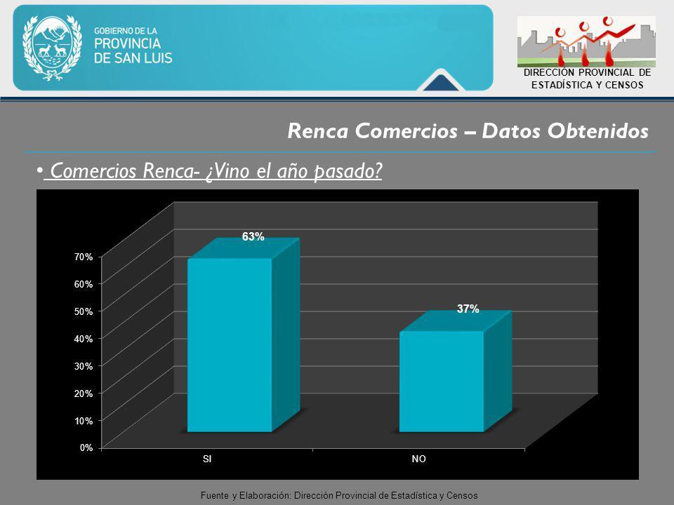Renca Comercios – Datos Obtenidos DIRECCIÓN PROVINCIAL DE ESTADÍSTICA Y CENSOS Comercios Renca- ¿Vino el año pasado.