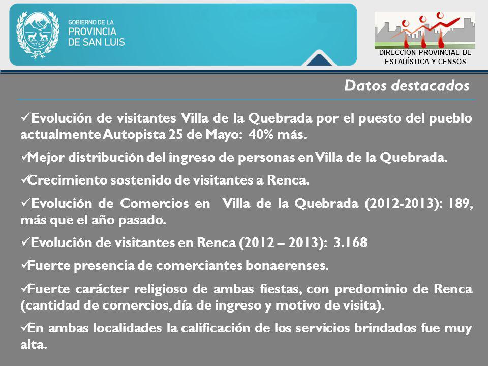 Datos destacados DIRECCIÓN PROVINCIAL DE ESTADÍSTICA Y CENSOS Evolución de visitantes Villa de la Quebrada por el puesto del pueblo actualmente Autopista 25 de Mayo: 40% más.