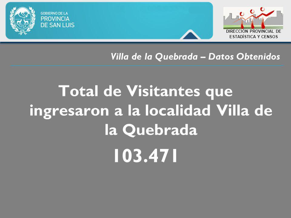 Villa de la Quebrada – Datos Obtenidos DIRECCIÓN PROVINCIAL DE ESTADÍSTICA Y CENSOS Total de Visitantes que ingresaron a la localidad Villa de la Quebrada 103.471