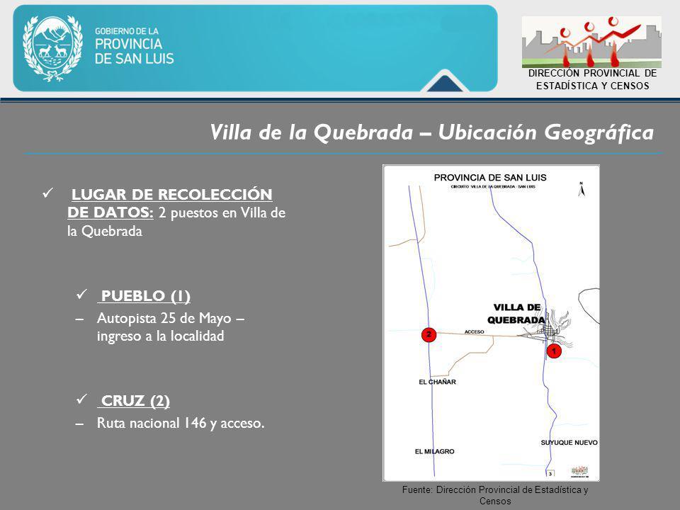 Villa de la Quebrada – Ubicación Geográfica DIRECCIÓN PROVINCIAL DE ESTADÍSTICA Y CENSOS LUGAR DE RECOLECCIÓN DE DATOS: 2 puestos en Villa de la Quebrada PUEBLO (1) –Autopista 25 de Mayo – ingreso a la localidad CRUZ (2) –Ruta nacional 146 y acceso.