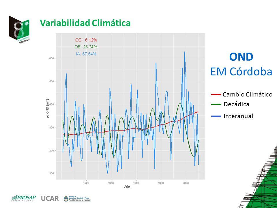 Variabilidad Climática Cambio Climático Decádica Interanual OND EM Córdoba