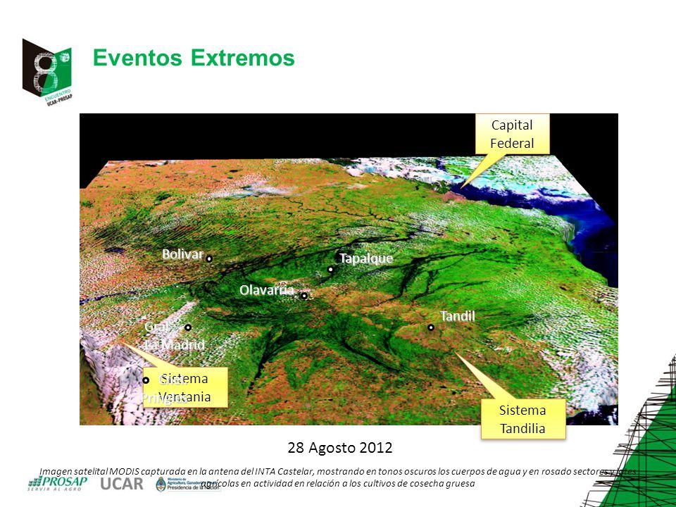 12 de Julio 2009 19 de Octubre 2009 09 de Febrero 2010 Variabilidad en los recursos hídricos