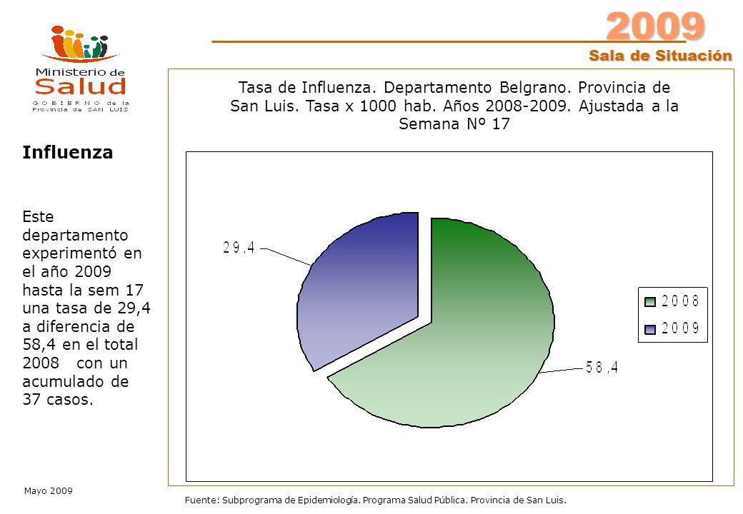 2009 Sala de Situación Mayo 2009 Fuente: Subprograma de Epidemiología.