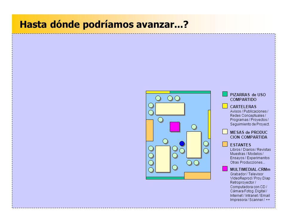 ESTANTES Libros / Diarios / Revistas Muestras / Modelos / Ensayos / Experimentos Otras Producciones... MULTIMEDIAL-CRMm Grabador / Televisor VideoRepr