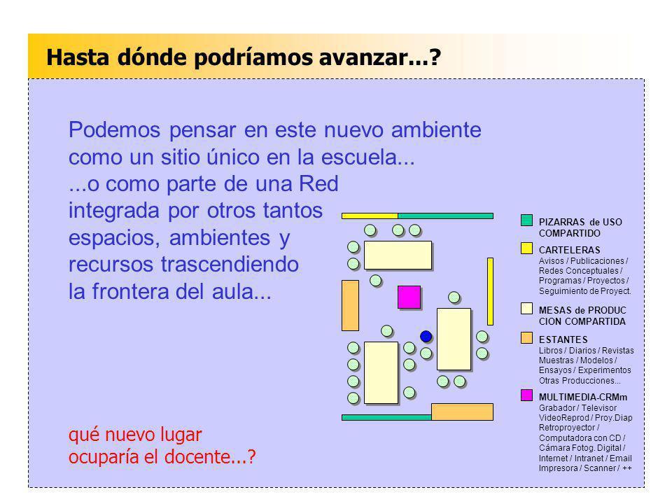 ESTANTES Libros / Diarios / Revistas Muestras / Modelos / Ensayos / Experimentos Otras Producciones... CARTELERAS Avisos / Publicaciones / Redes Conce