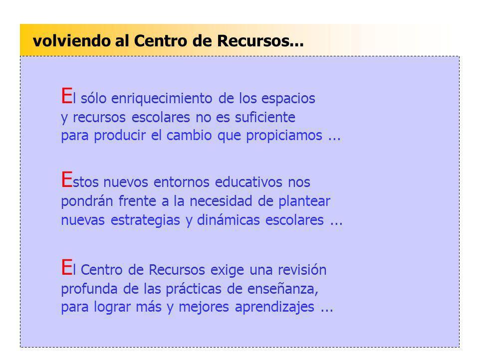 REGION 1 de SUPERVISION Equipo de Asesoramiento AGOSTO 2000 Centro de Recursos para la Enseñanza y el Aprendizaje Idea y realización de este material Ing.