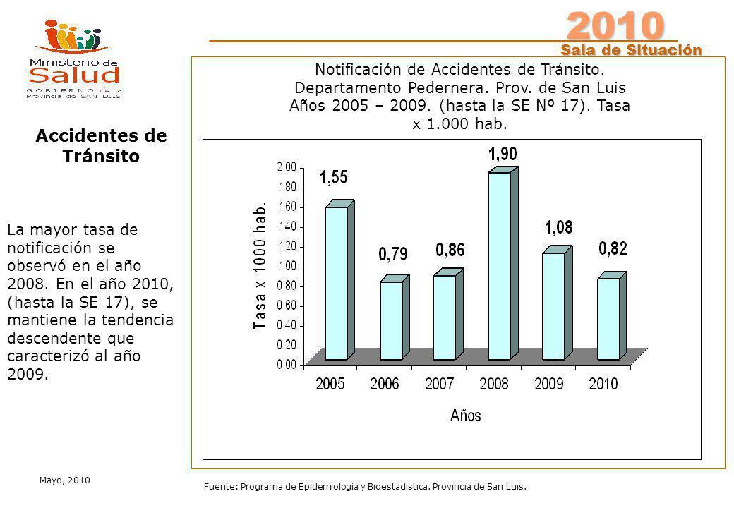 2010 Sala de Situación Sala de Situación Mayo, 2010 Fuente: Programa de Epidemiología y Bioestadística. Provincia de San Luis. Notificación de Acciden